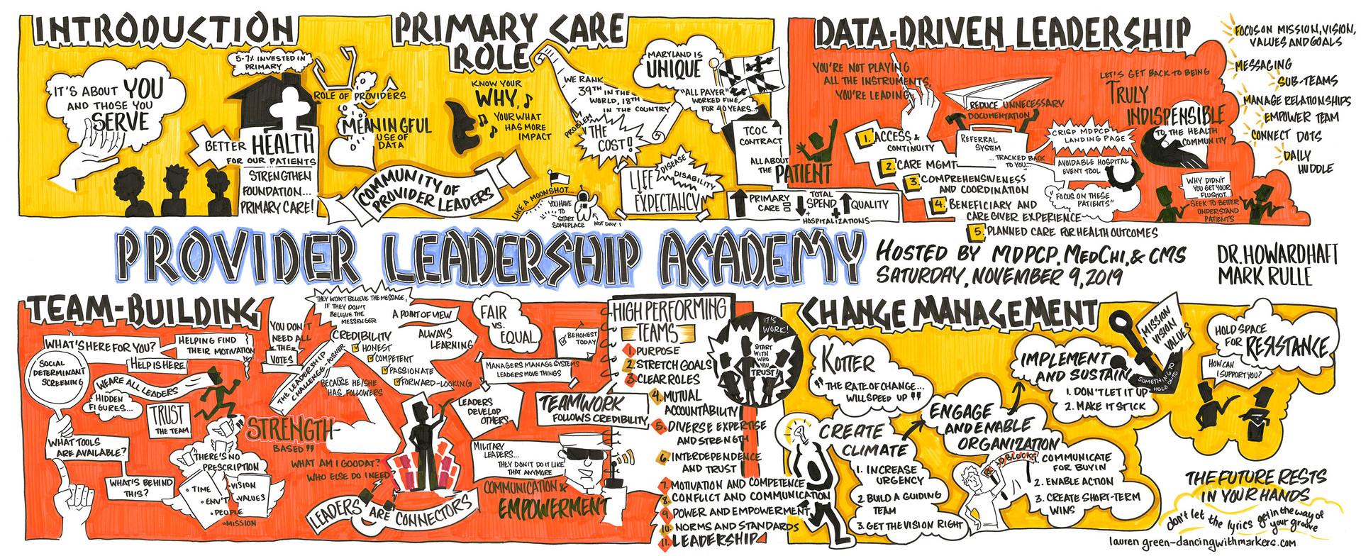 Provider Leadership Academy