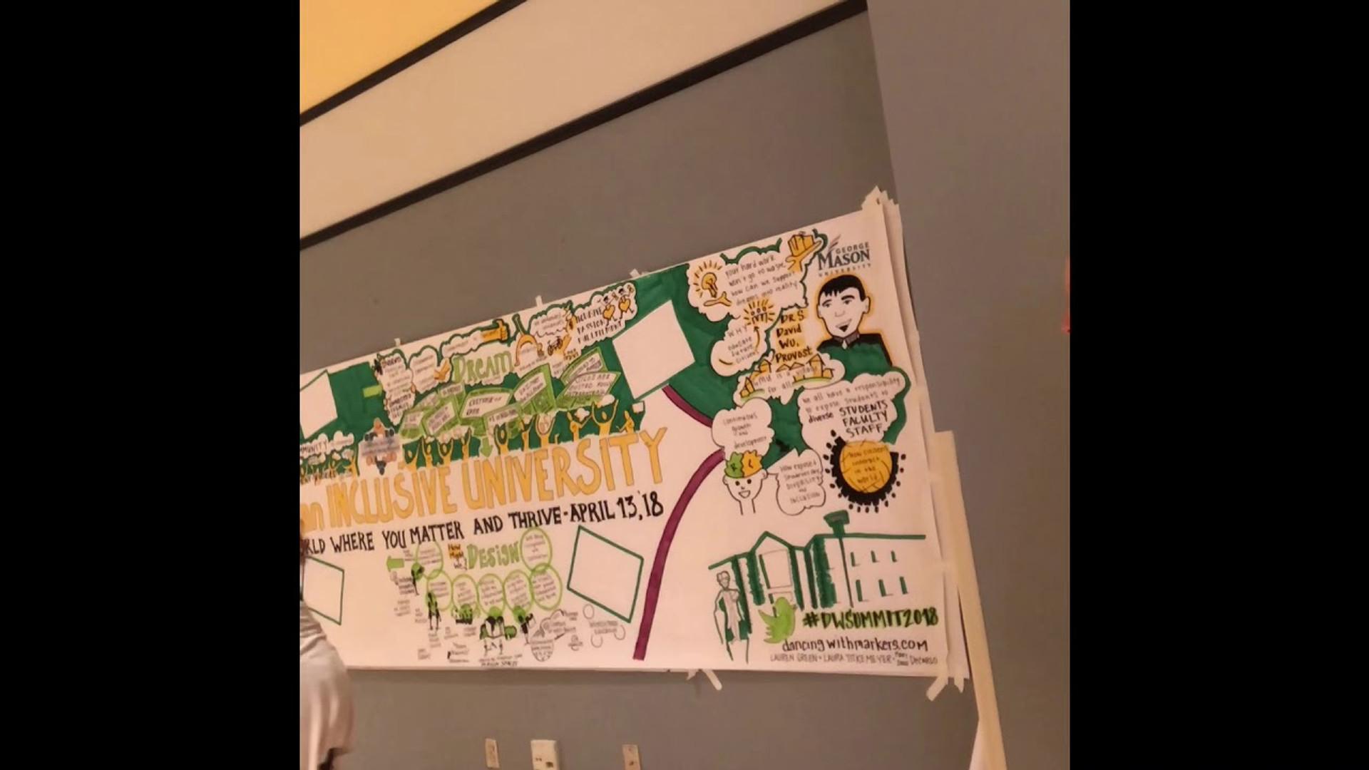 George Mason University Appreciative Inquiry Summit
