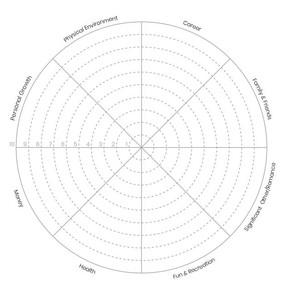 Self-Coaching Tool: Co-Active Wheel of Life