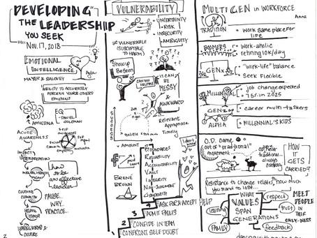 RE-BLOG: ODKM Master's Students Take 'LeaderSHIP' Roles in Leadership Seminar