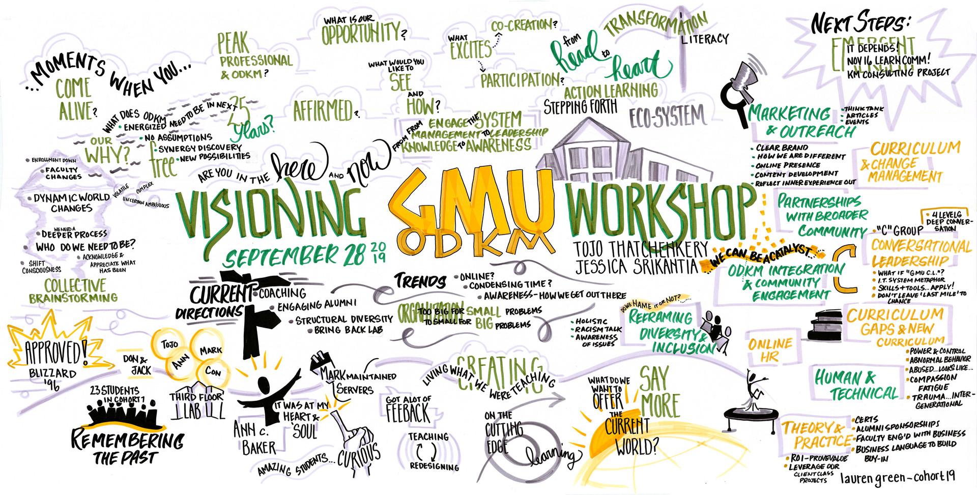 George Mason University ODKM Visioning Workshop