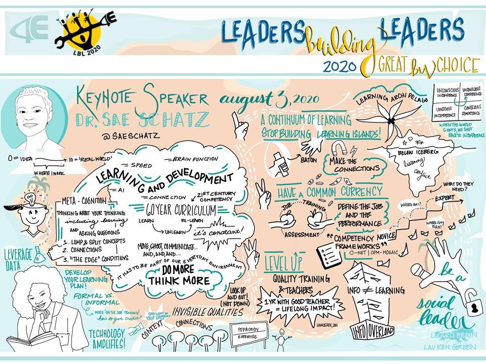 2020 Leaders Building Leaders