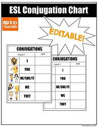 Conjugation Chart.png