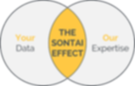 The Sontai Effect