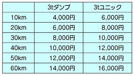 配送料.jpg