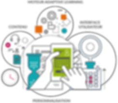 schema-adaptive-learning-fr.png