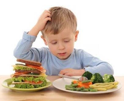 Gyermekek étrendje