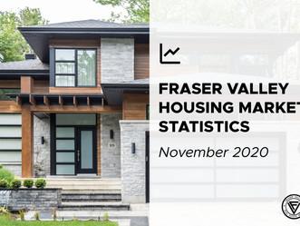 News Release: Fraser Valley Real Estate Board, December 2, 2020 UNRELENTING DEMAND FOR FRASER VALLEY