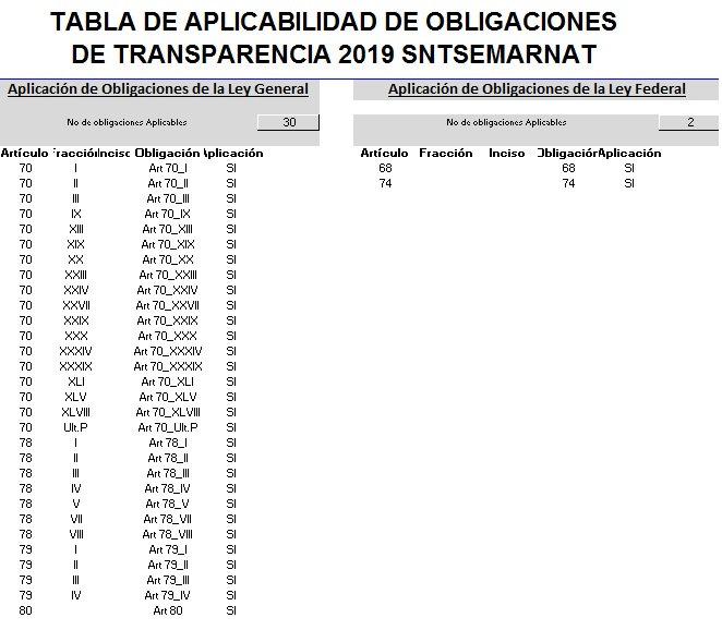 TABLA DE APLICABILIDAD 2019.jpg
