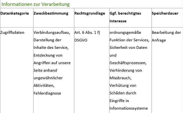 DS Nutzung Web.png