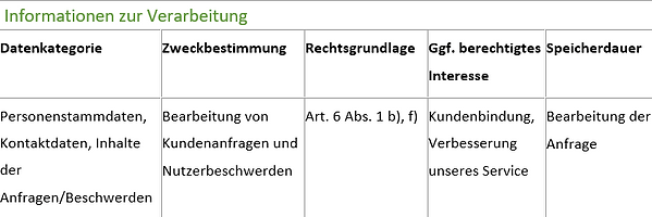 DS Kundensupport.png