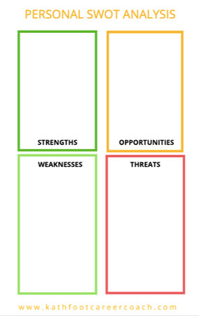 Your Personal Swot Analysis