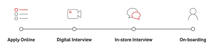Application-timeline-graphic.png
