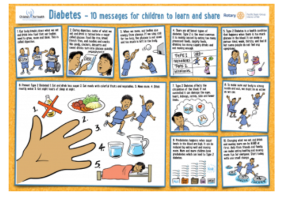 diabetes poster small.png