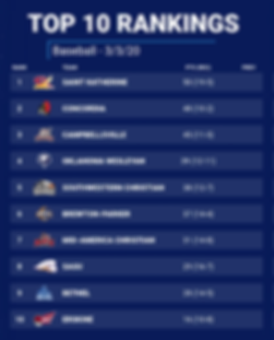 NCCAA Top 10 3-3-20.png