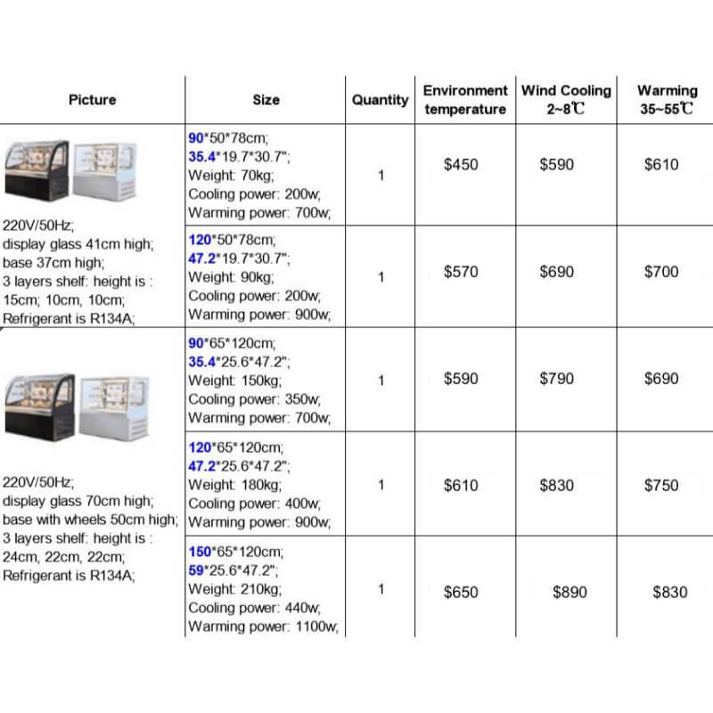 Display fridge or warmers