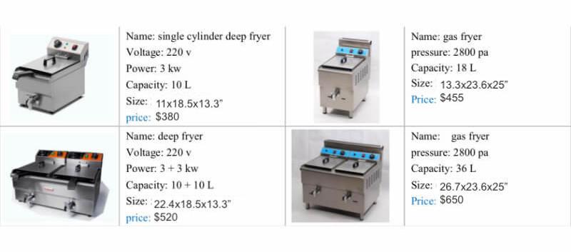 Deep fryer options