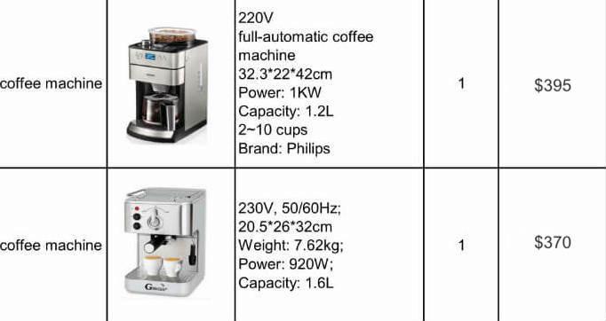 Appliance list coffee