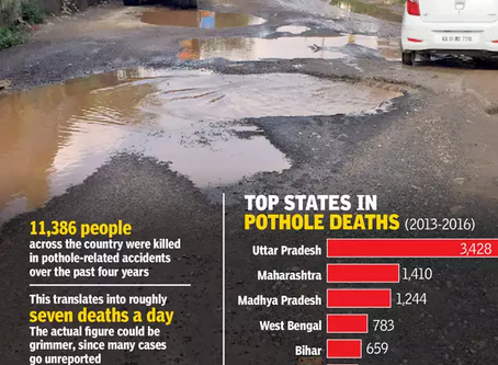 The status of pothole deaths in India