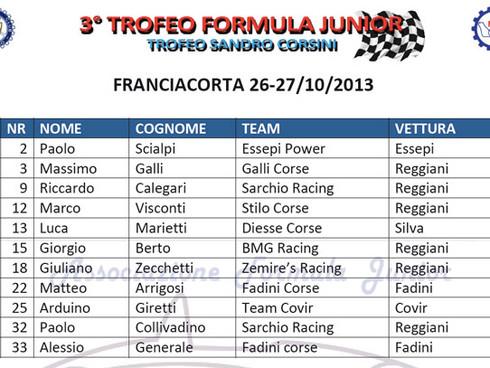 3° Trofeo Formula Junior - Franciacorta
