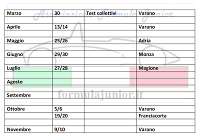 Calendario 3° Trofeo Formula Junior