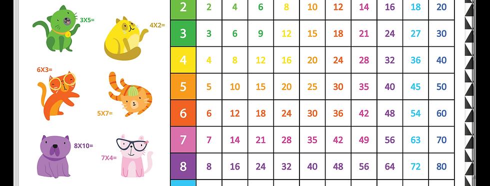 פלייסמט לוח הכפל - טבלה