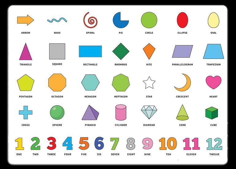צורות הנדסיות ומספרים בשפה האנגלית