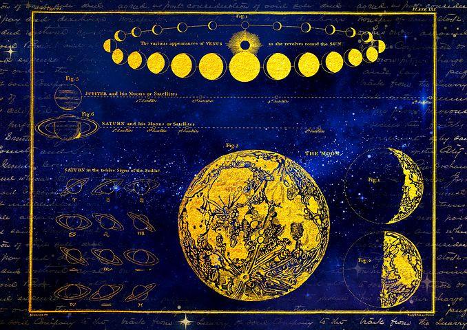 Contacter un(e) astrologue sur internet