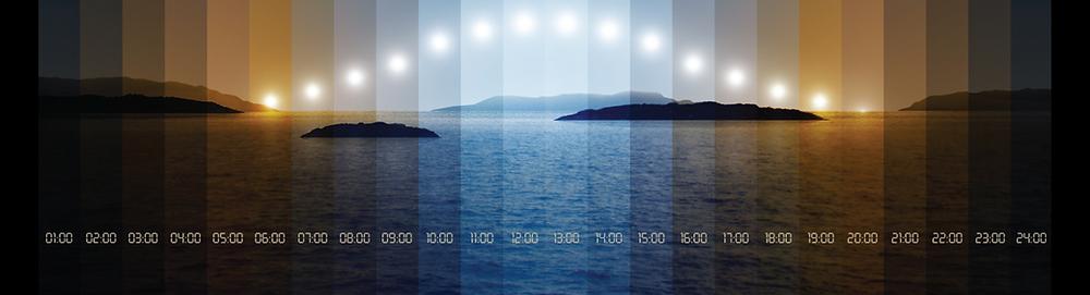 cirkadiánny rytmus zdravé osvetlenie nastaviteľná teplota svetla