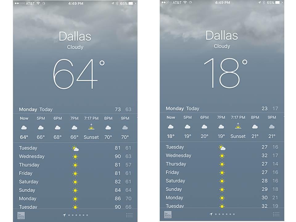 Temperature | Hello_Francois | Dallas Men's Fashion & Lifestyle Blogger