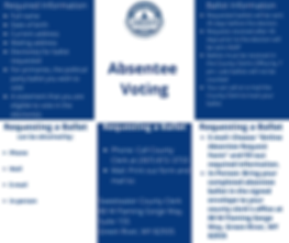 Absentee Voting.png