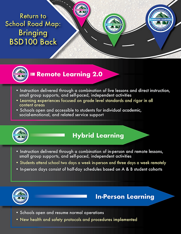 Targeted Learning v01-REV04.png
