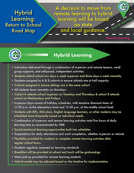 HYBRID LEARNING-ROAD MAP-FINAL-rev01.png