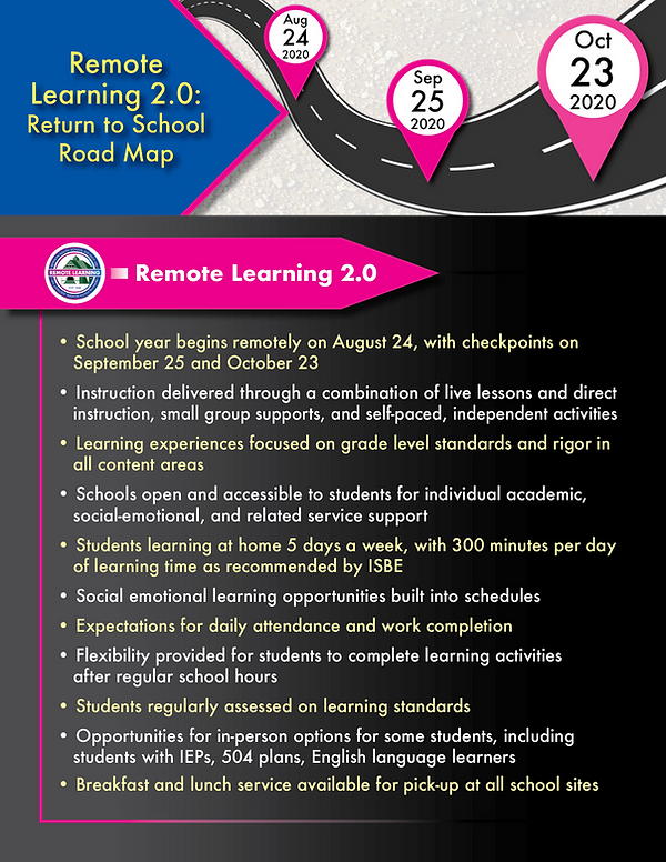 REMOTE LEARNING-ROAD MAP-v04.png