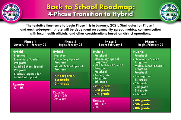 BSD100-BOE-ROADMAP-4 COLUMN-12-20-v01.pn