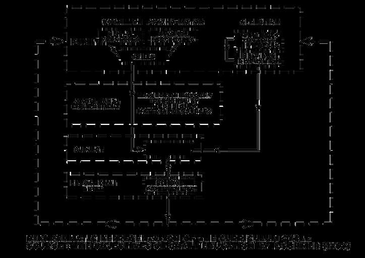 Craft_EDU_Diagram.png