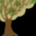 landscaper, landscaper in mcdonough, lawn care in mcdonough, landscaper services, landscaping maintenance, lawn care and maintenance, lawn services, best landscaper in atlanta, landscaper mcdonough, landscape designer, landscaping design ideas, lawn care