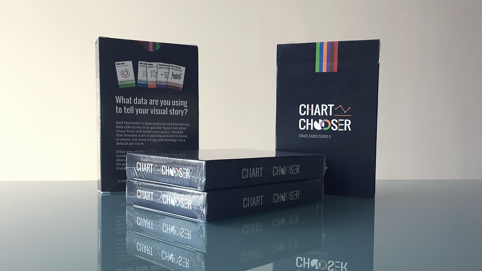 Chart Chooser Cards