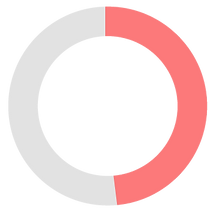 percentages coaching page-03.png