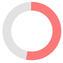 percentages coaching page-01.png