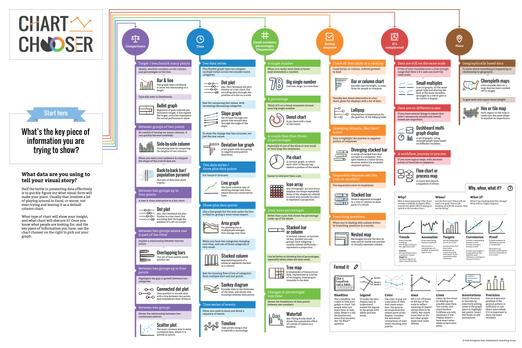 Chart Chooser_Infographic [Rev. 4.7]-01.