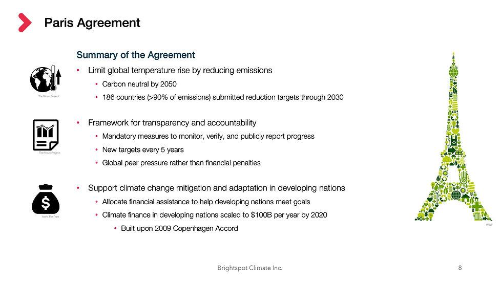Climate Agreements (FINAL) 9.jpeg