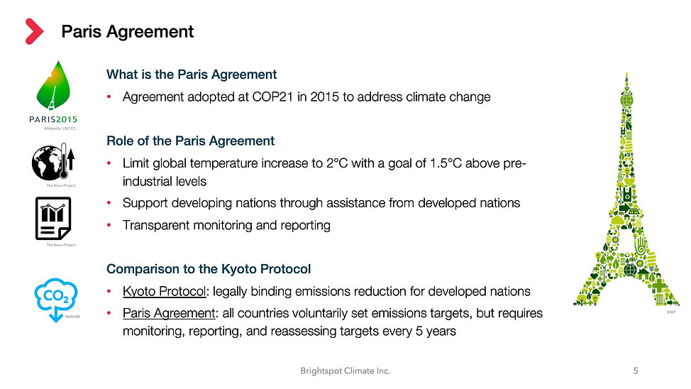 Climate Agreements (FINAL) 6.jpeg