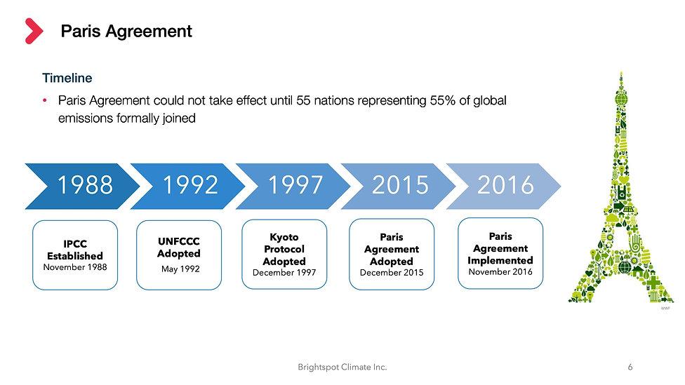 Climate Agreements (FINAL) 7.jpeg