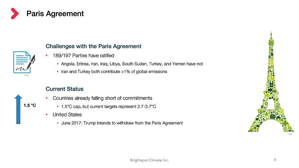 Climate Agreements (FINAL) 10.jpeg