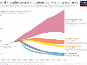 Where do we go from here? Canada, Energy, & Climate