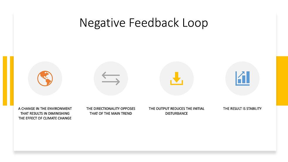 Climate Feedback Loops 5.jpeg