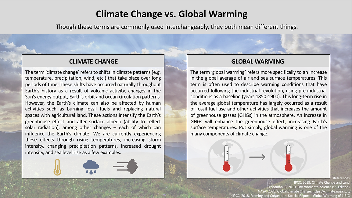 Climate Change vs. Global Warming.png