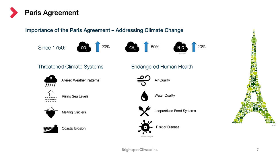 Climate Agreements (FINAL) 8.jpeg