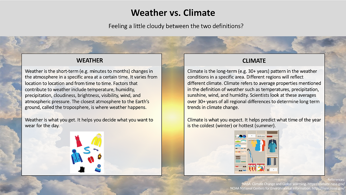 Weather vs. Climate.png